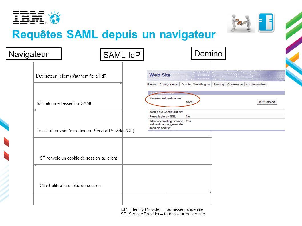 Requêtes SAML depuis un navigateur Navigateur SAML IdP Domino L'utilisateur (client) s'authentifie à l'IdP IdP retourne l'assertion SAML Le client ren