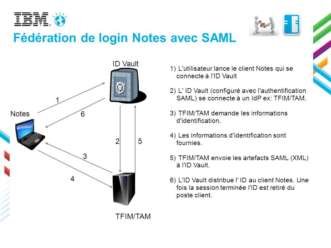 Fédération de login Notes avec SAML 1) L'utilisateur lance le client Notes qui se connecte à l'ID Vault 2) L' ID Vault (configuré avec l'authentificat