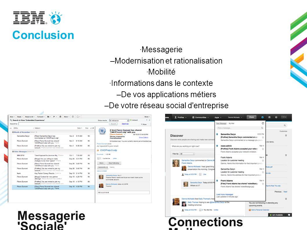 Conclusion Messagerie –Modernisation et rationalisation Mobilité Informations dans le contexte –De vos applications métiers –De votre réseau social d'