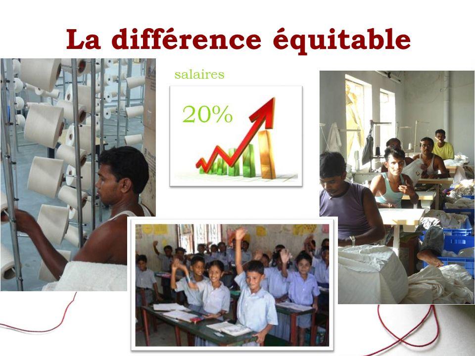 La différence équitable salaires