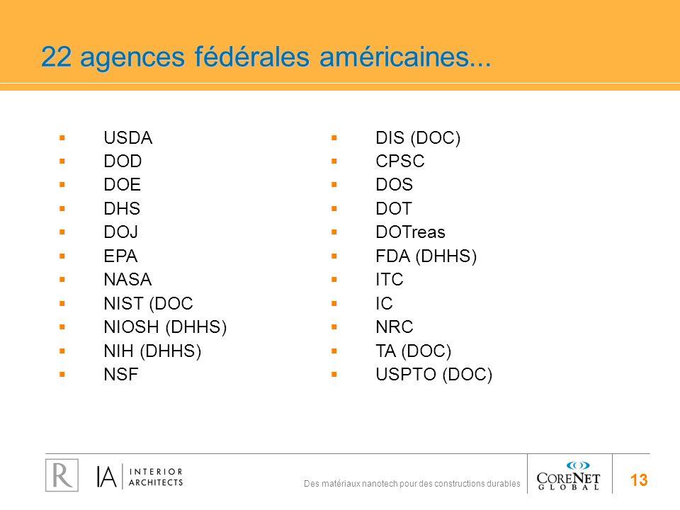 13 Des matériaux nanotech pour des constructions durables 22 agences fédérales américaines... USDA DOD DOE DHS DOJ EPA NASA NIST (DOC NIOSH (DHHS) NIH