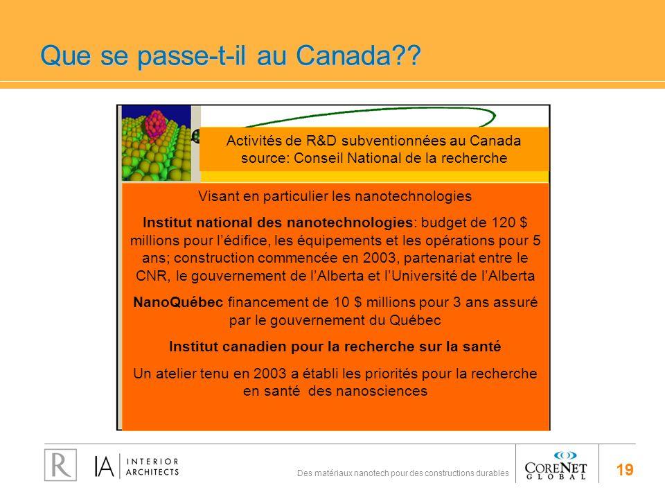 19 Des matériaux nanotech pour des constructions durables Que se passe-t-il au Canada?? Activités de R&D subventionnées au Canada source: Conseil Nati