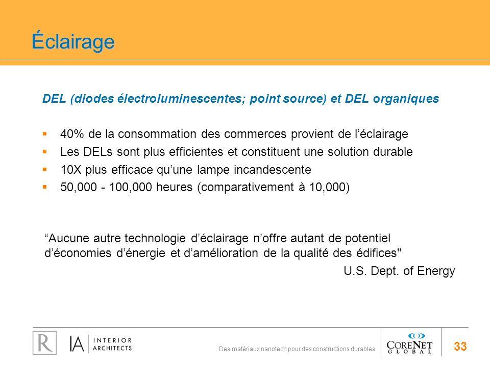 33 Des matériaux nanotech pour des constructions durables DEL (diodes électroluminescentes; point source) et DEL organiques 40% de la consommation des