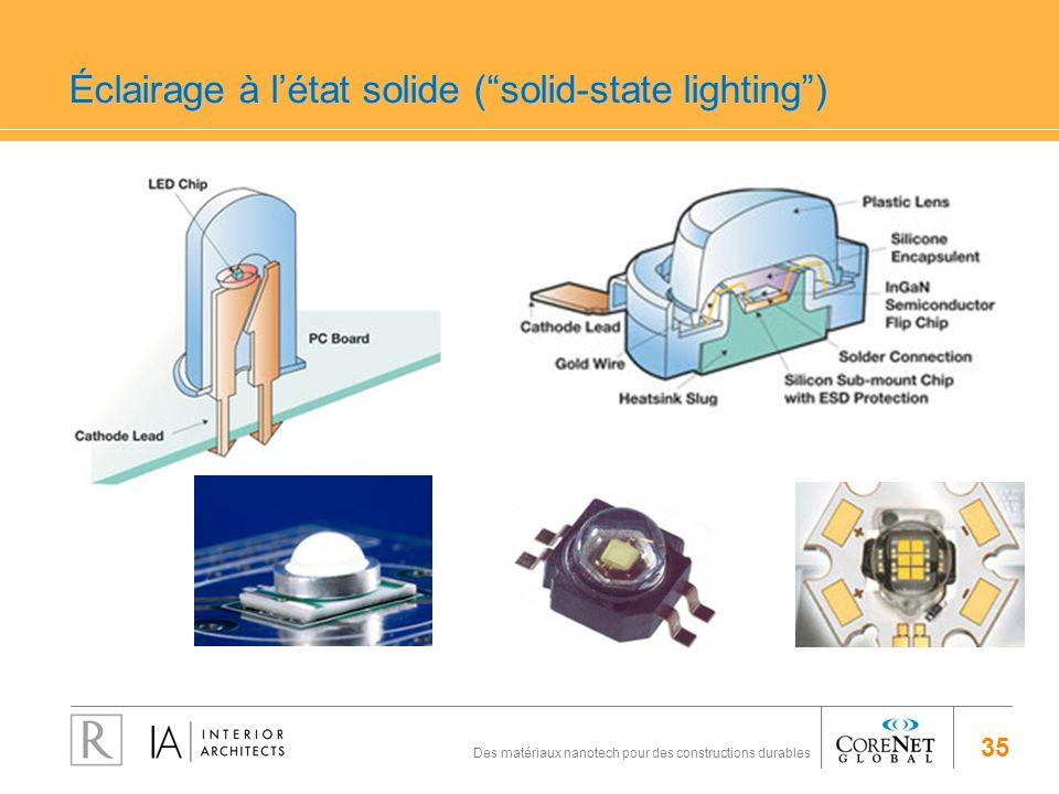 35 Des matériaux nanotech pour des constructions durables Éclairage à létat solide (solid-state lighting)