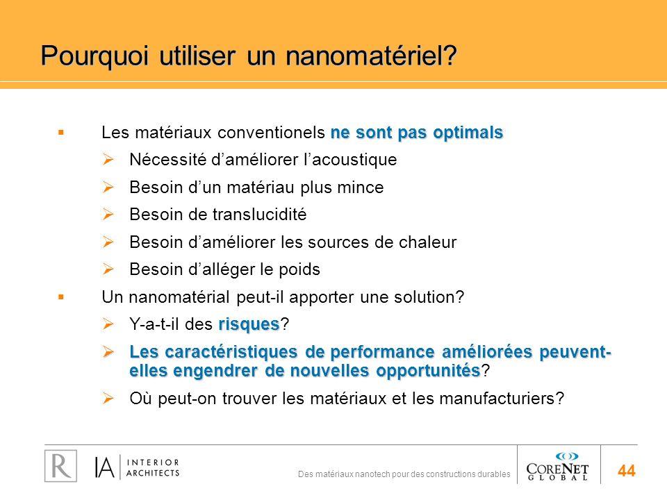 44 Des matériaux nanotech pour des constructions durables Pourquoi utiliser un nanomatériel? ne sont pas optimals Les matériaux conventionels ne sont