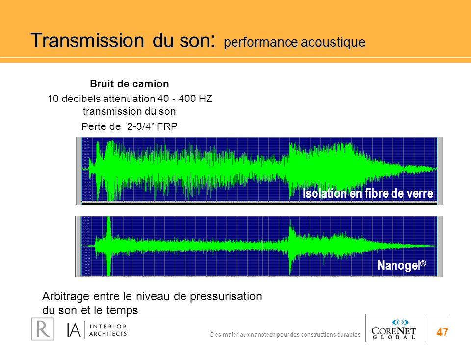 47 Des matériaux nanotech pour des constructions durables Transmission du son : performance acoustique Bruit de camion 10 décibels atténuation 40 - 40