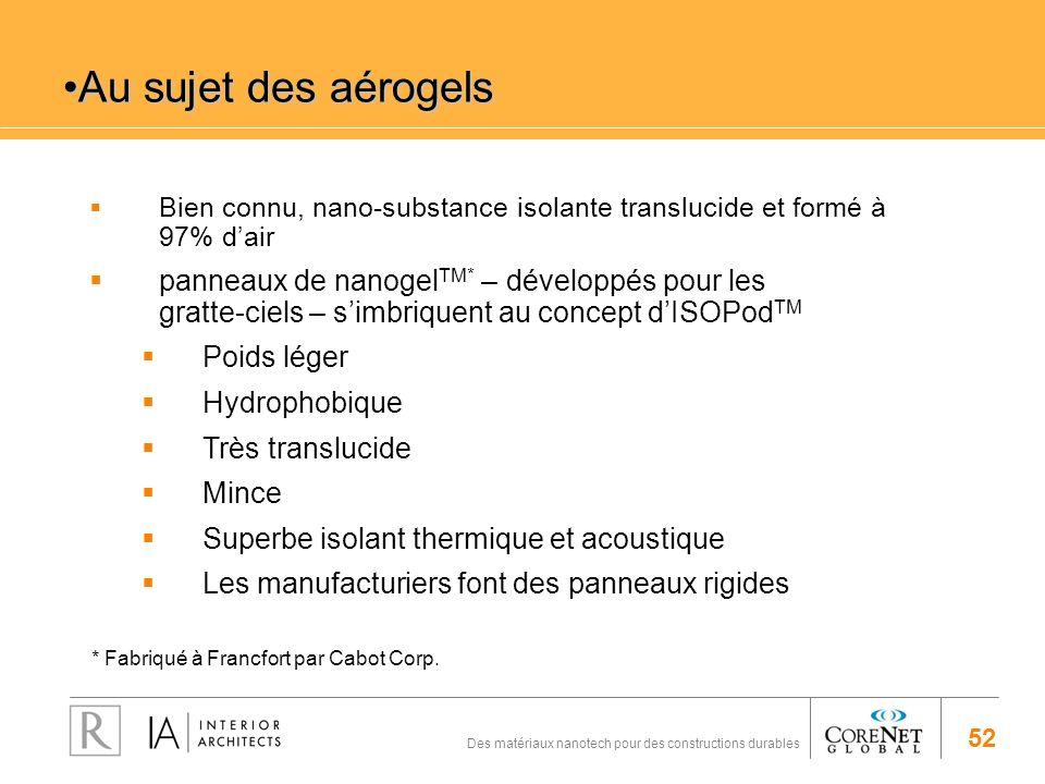 52 Des matériaux nanotech pour des constructions durables Au sujet des aérogelsAu sujet des aérogels Bien connu, nano-substance isolante translucide e