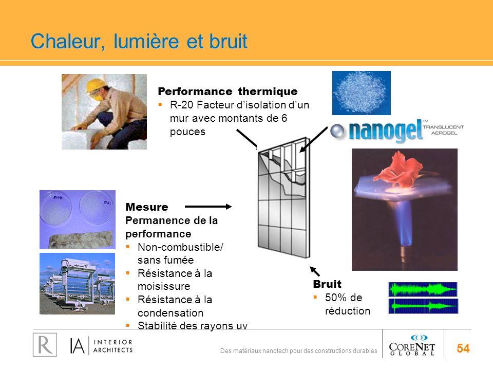 54 Des matériaux nanotech pour des constructions durables Chaleur, lumière et bruit Bruit 50% de réduction Performance thermique R-20 Facteur disolati