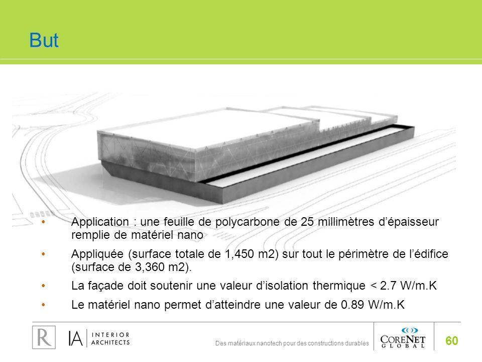 60 Des matériaux nanotech pour des constructions durables Application : une feuille de polycarbone de 25 millimètres dépaisseur remplie de matériel na