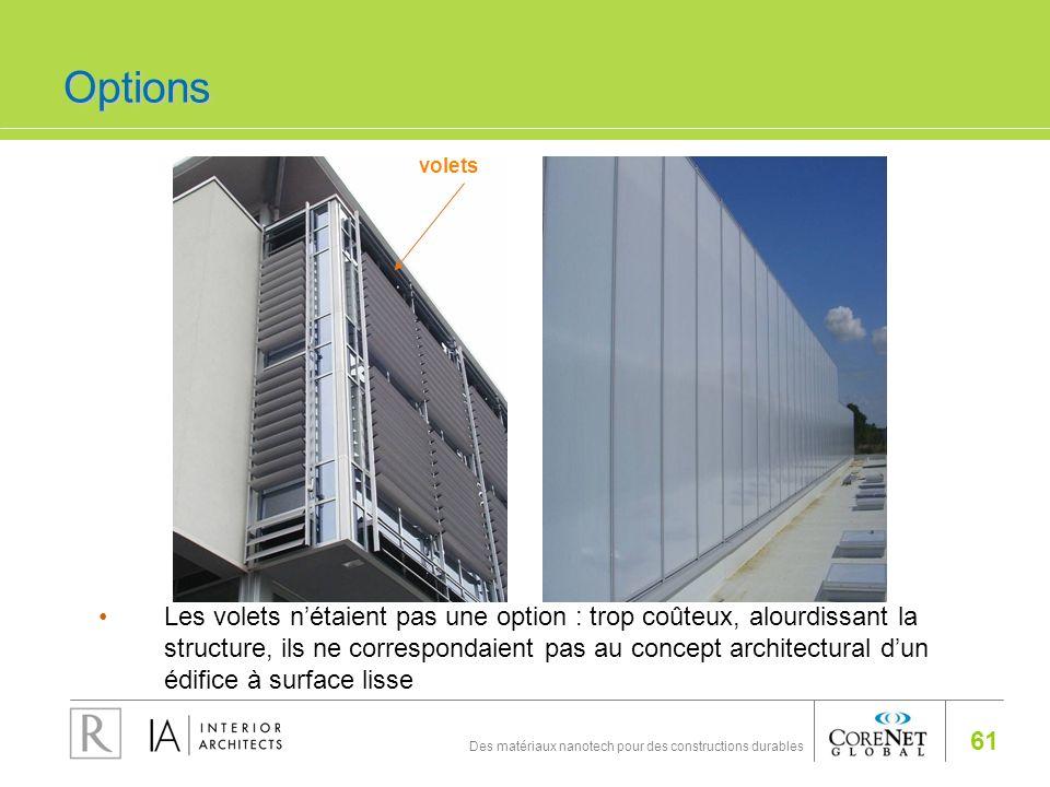 61 Des matériaux nanotech pour des constructions durables Les volets nétaient pas une option : trop coûteux, alourdissant la structure, ils ne corresp