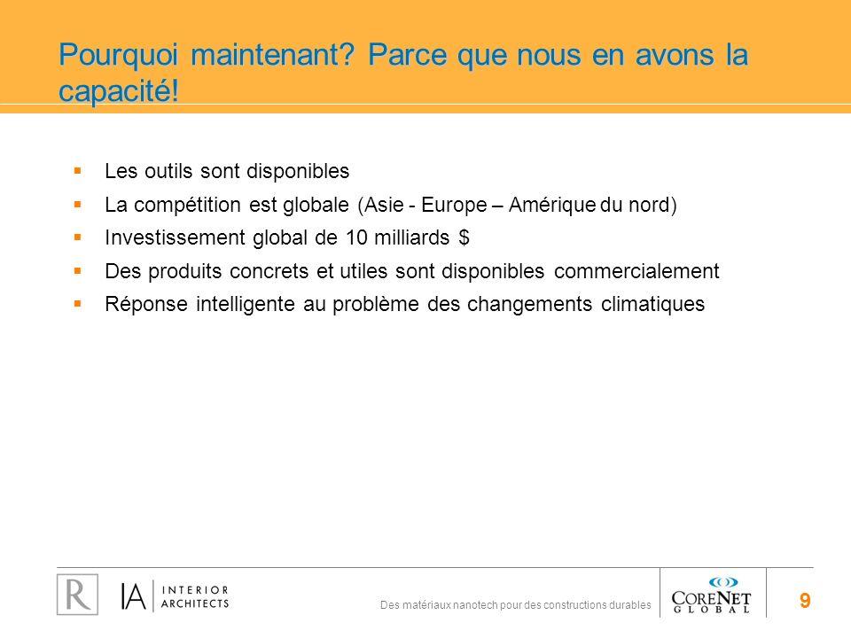 9 Des matériaux nanotech pour des constructions durables Les outils sont disponibles La compétition est globale (Asie - Europe – Amérique du nord) Inv