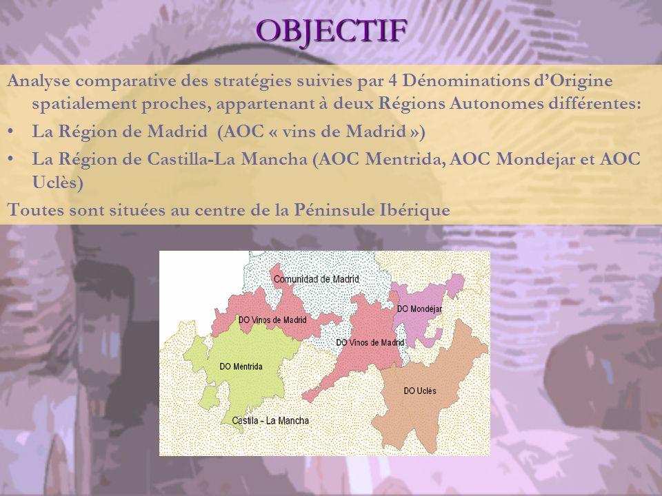 OBJECTIF Analyse comparative des stratégies suivies par 4 Dénominations dOrigine spatialement proches, appartenant à deux Régions Autonomes différentes: La Région de Madrid (AOC « vins de Madrid ») La Région de Castilla-La Mancha (AOC Mentrida, AOC Mondejar et AOC Uclès) Toutes sont situées au centre de la Péninsule Ibérique