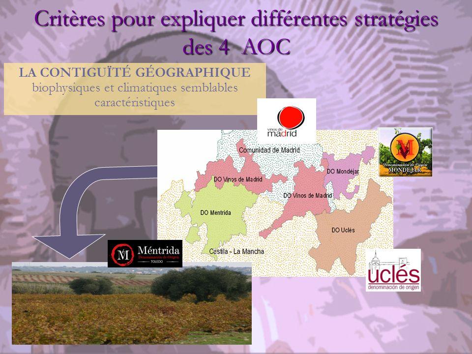 Critères pour expliquer différentes stratégies des 4 AOC LA CONTIGUÏTÉ GÉOGRAPHIQUE biophysiques et climatiques semblables caractéristiques