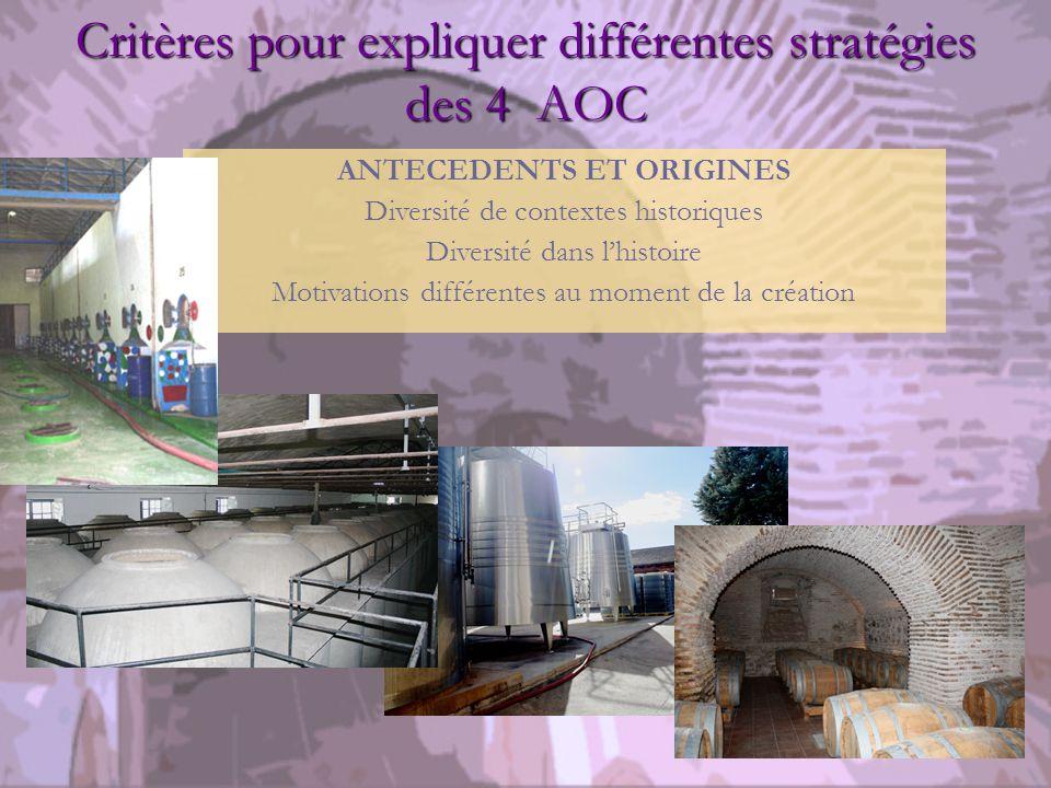 Critères pour expliquer différentes stratégies des 4 AOC ANTECEDENTS ET ORIGINES Diversité de contextes historiques Diversité dans lhistoire Motivations différentes au moment de la création