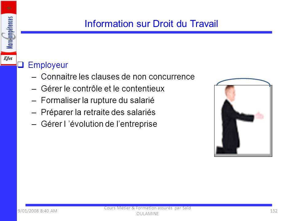 Information sur Droit du Travail Employeur –Connaitre les clauses de non concurrence –Gérer le contrôle et le contentieux –Formaliser la rupture du sa