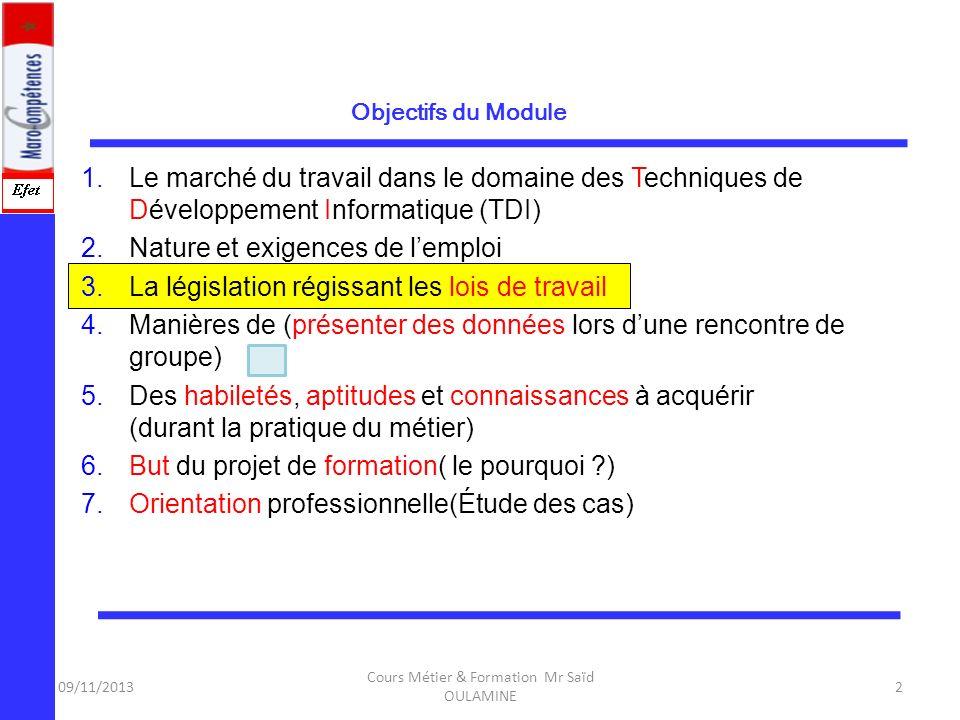 09/11/2013 Cours Métier & Formation Mr Saïd OULAMINE 2 Objectifs du Module 1.Le marché du travail dans le domaine des Techniques de Développement Info