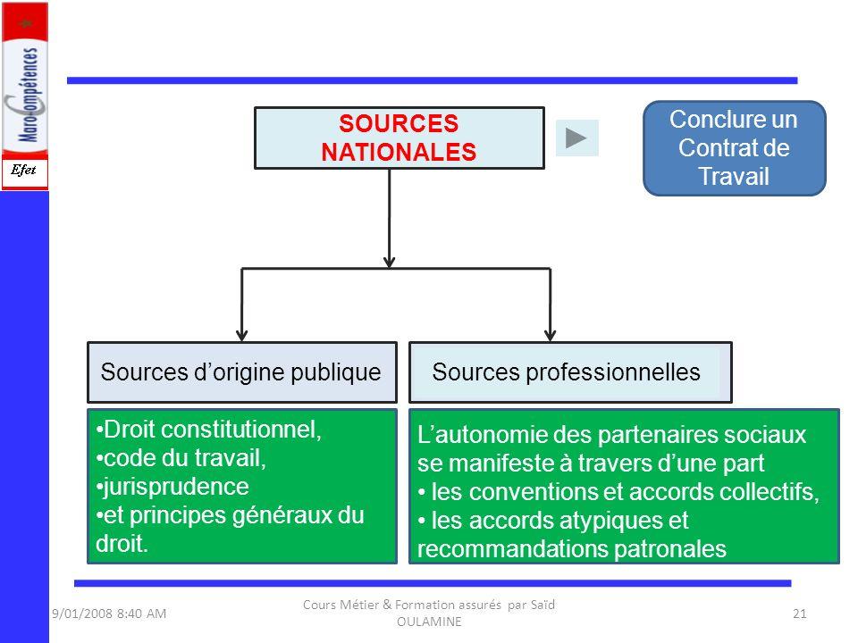 9/01/2008 8:40 AM Cours Métier & Formation assurés par Saïd OULAMINE 21 Sources dorigine publique SOURCES NATIONALES Droit constitutionnel, code du tr