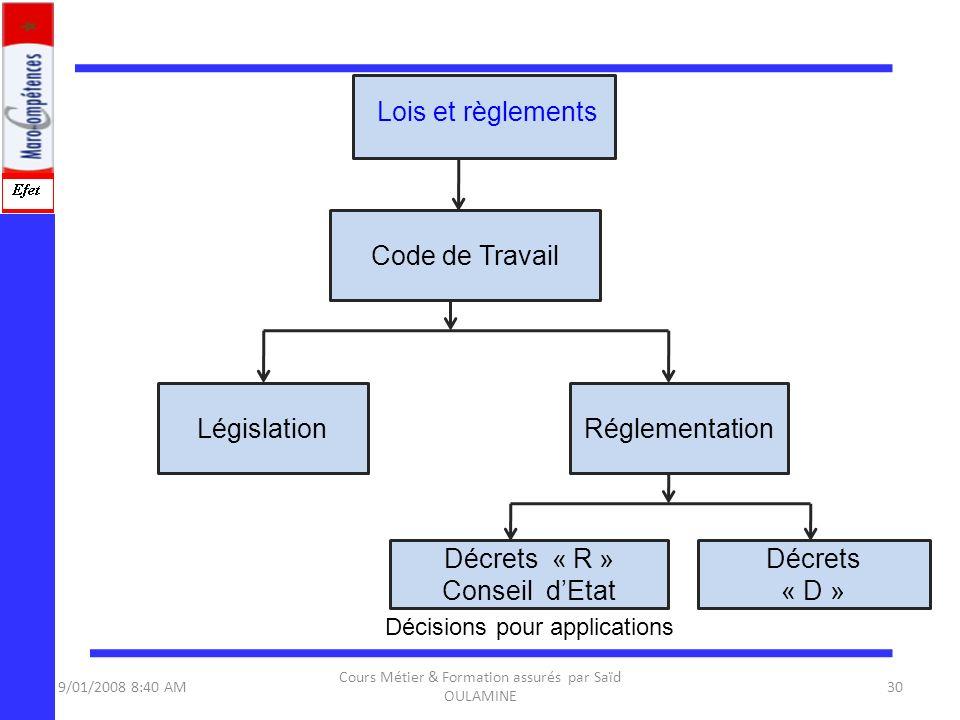 9/01/2008 8:40 AM Cours Métier & Formation assurés par Saïd OULAMINE 30 Code de Travail Lois et règlements LégislationRéglementation Décrets « R » Con