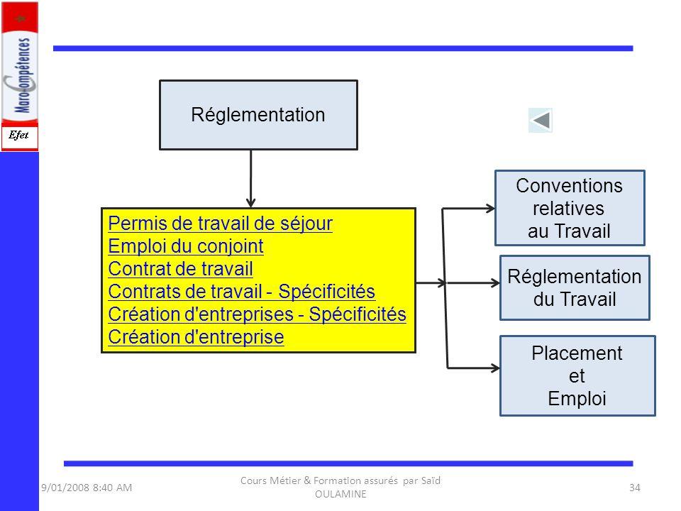 9/01/2008 8:40 AM Cours Métier & Formation assurés par Saïd OULAMINE 34 Permis de travail de séjour Emploi du conjoint Contrat de travail Contrats de
