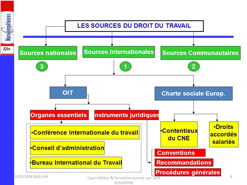9/01/2008 8:40 AM4 Cours Métier & Formation assurés par Saïd OULAMINE Sources Internationales Charte sociale Europ. Conférence Internationale du trava