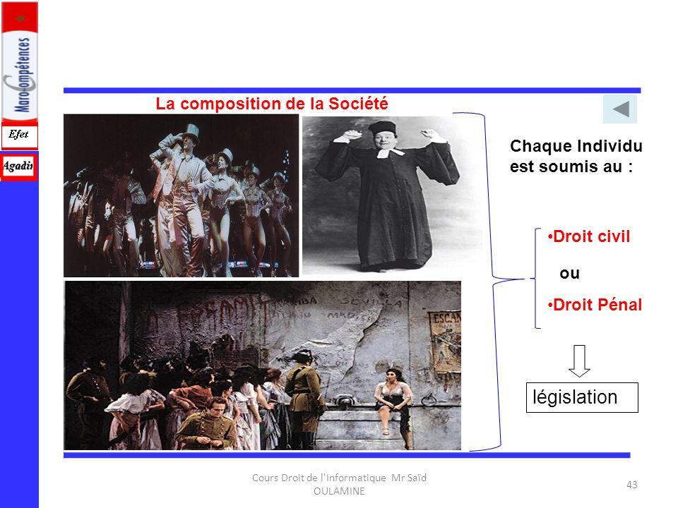 Cours Droit de l'Informatique Mr Saïd OULAMINE 43 Droit Pénal Droit civil ou Chaque Individu est soumis au : La composition de la Société législation