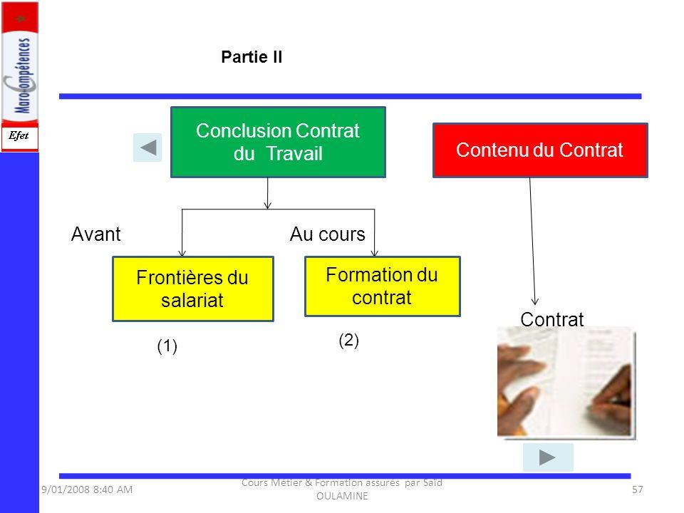 9/01/2008 8:40 AM Cours Métier & Formation assurés par Saïd OULAMINE 57 Conclusion Contrat du Travail Contenu du Contrat Frontières du salariat Format