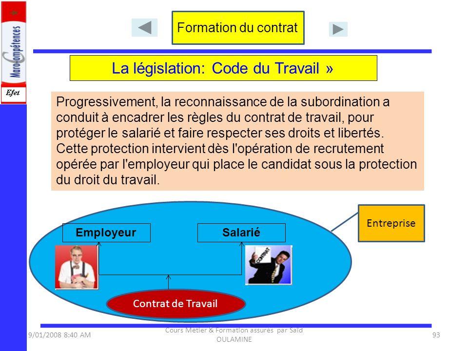 La législation: Code du Travail » 93 Employeur Contrat de Travail Salarié Entreprise 9/01/2008 8:40 AM Cours Métier & Formation assurés par Saïd OULAM