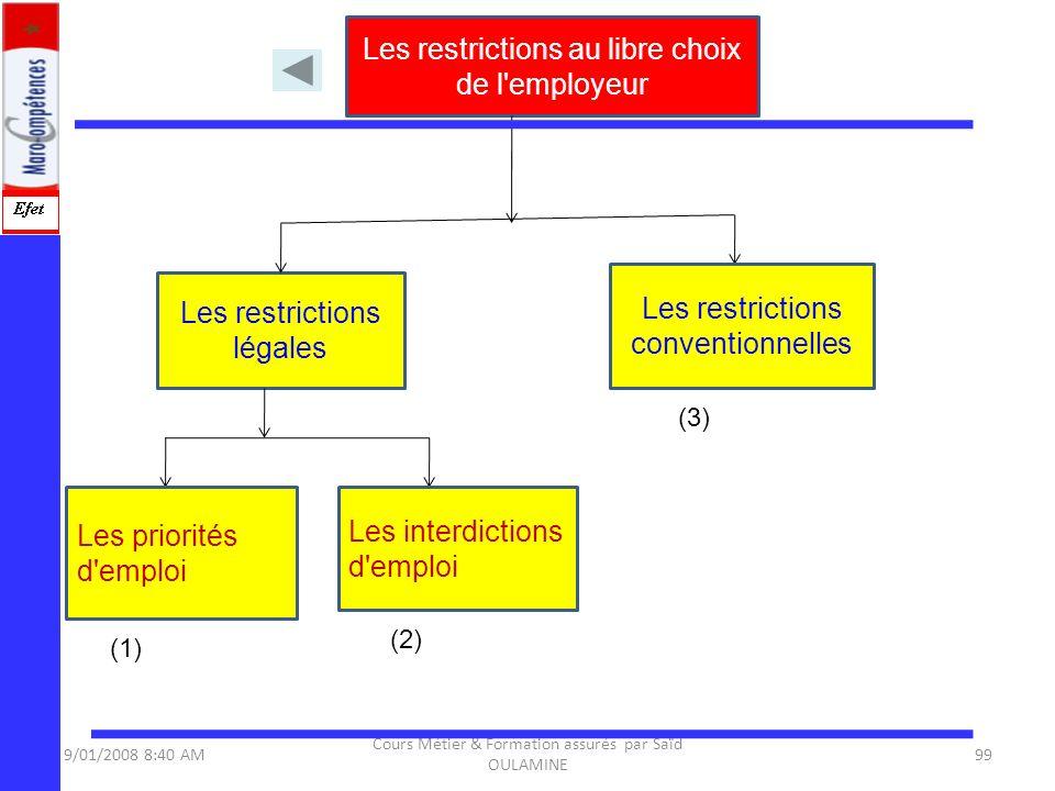 9/01/2008 8:40 AM Cours Métier & Formation assurés par Saïd OULAMINE 99 Les restrictions au libre choix de l'employeur Les restrictions légales Les pr