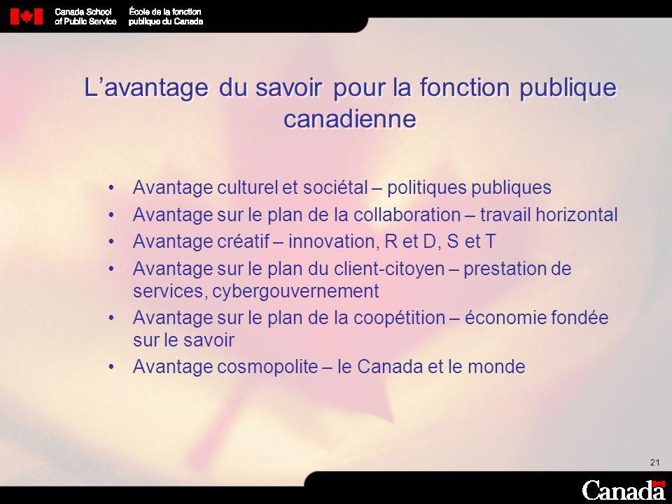 21 Lavantage du savoir pour la fonction publique canadienne Avantage culturel et sociétal – politiques publiques Avantage sur le plan de la collaborat