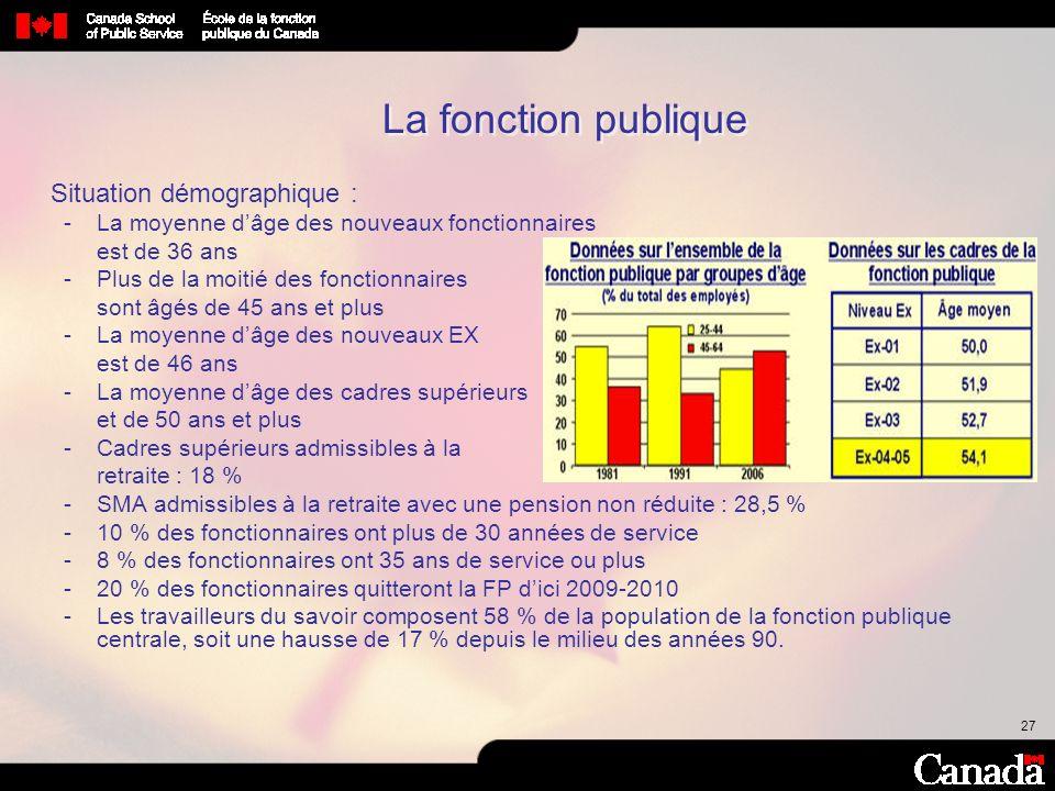 27 La fonction publique Situation démographique : La moyenne dâge des nouveaux fonctionnaires est de 36 ans Plus de la moitié des fonctionnaires son