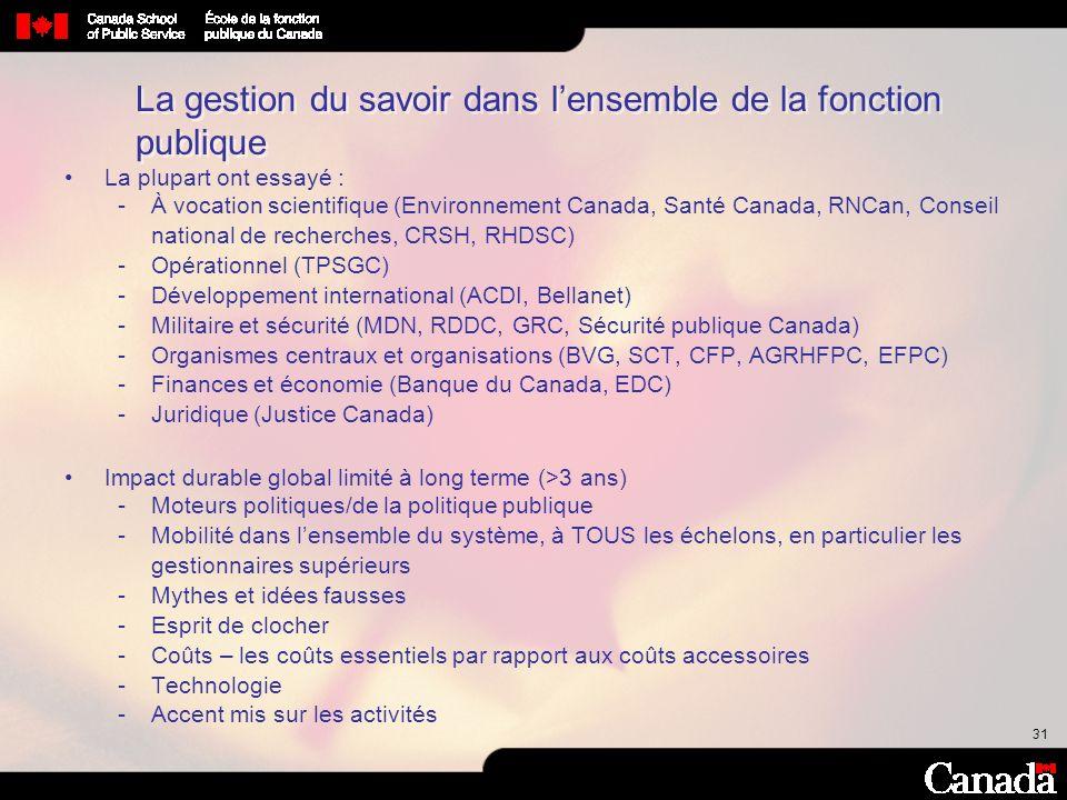31 La gestion du savoir dans lensemble de la fonction publique La plupart ont essayé : À vocation scientifique (Environnement Canada, Santé Canada, R