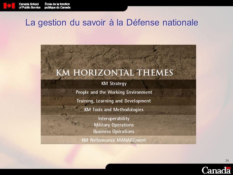 34 La gestion du savoir à la Défense nationale