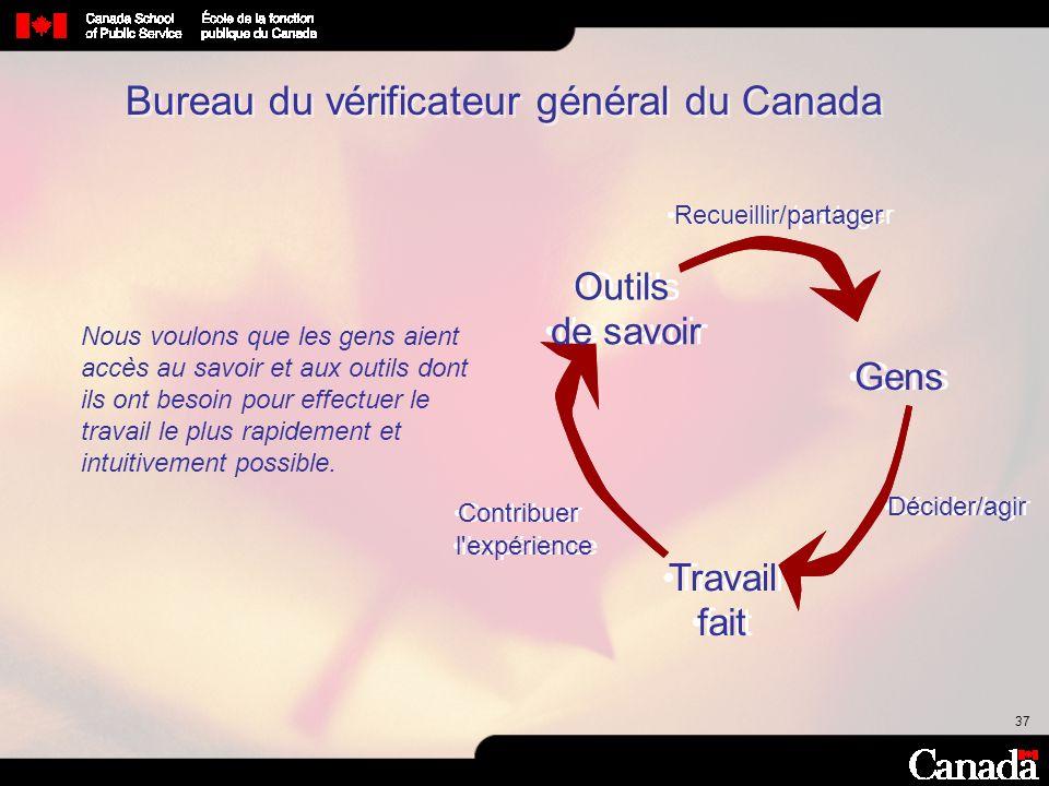37 Bureau du vérificateur général du Canada Nous voulons que les gens aient accès au savoir et aux outils dont ils ont besoin pour effectuer le travai