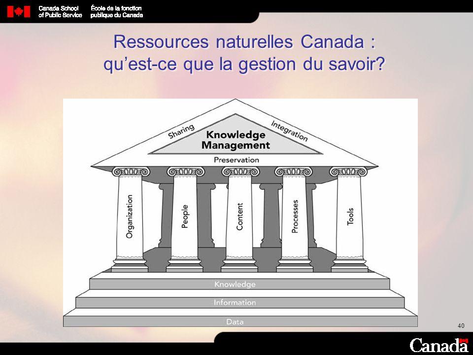 40 Ressources naturelles Canada : quest-ce que la gestion du savoir?