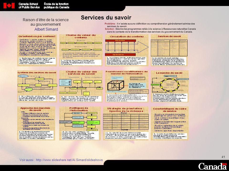 41 Services du savoir Raison dêtre de la science au gouvernement Albert Simard Problème : Il nexiste aucune définition ou compréhension généralement a