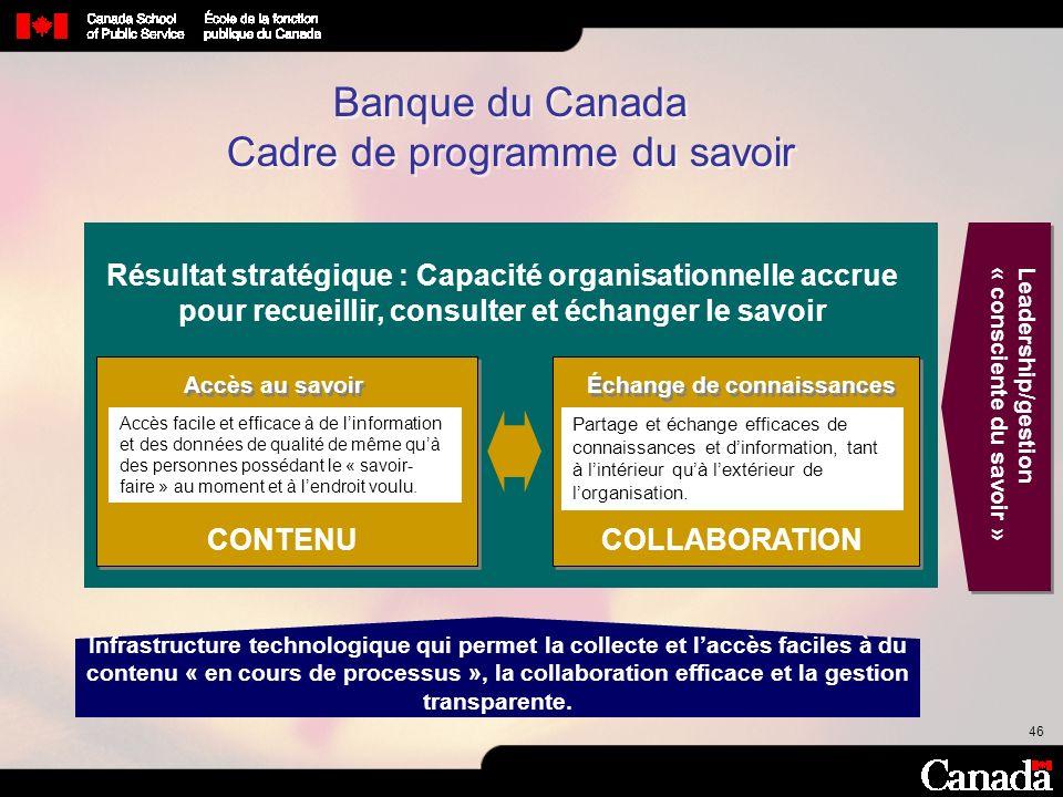 46 Banque du Canada Cadre de programme du savoir Infrastructure technologique qui permet la collecte et laccès faciles à du contenu « en cours de proc
