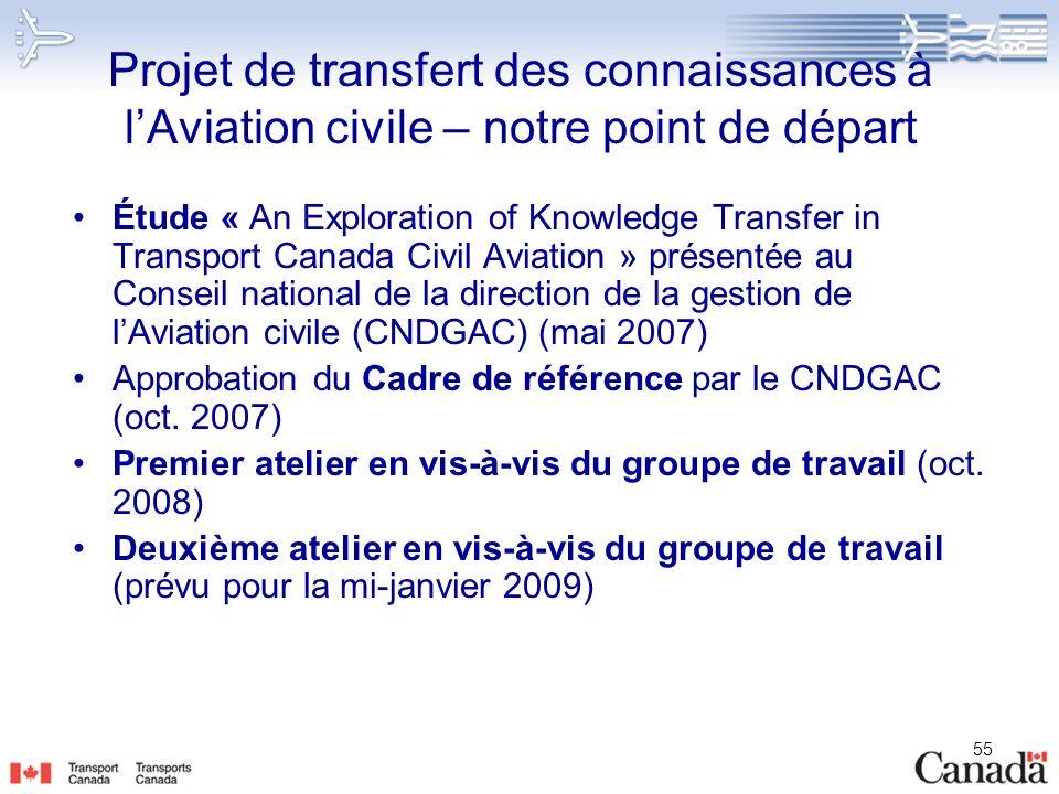 55 Projet de transfert des connaissances à lAviation civile – notre point de départ Étude « An Exploration of Knowledge Transfer in Transport Canada C