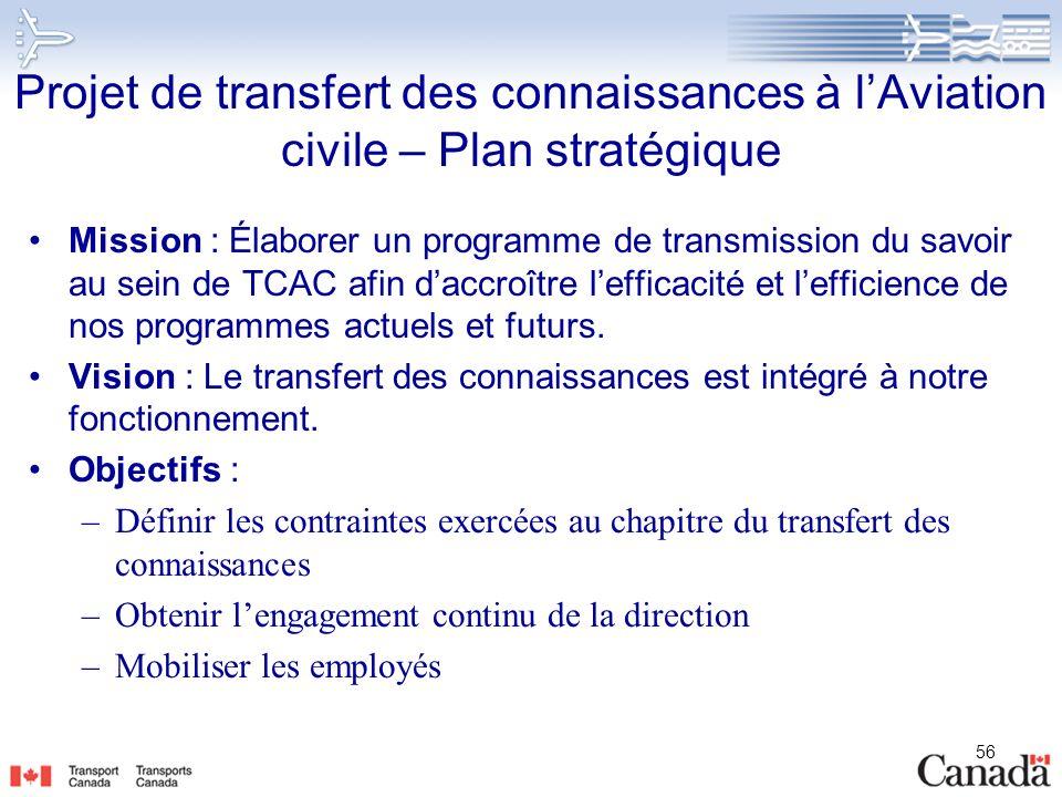 56 Projet de transfert des connaissances à lAviation civile – Plan stratégique Mission : Élaborer un programme de transmission du savoir au sein de TC