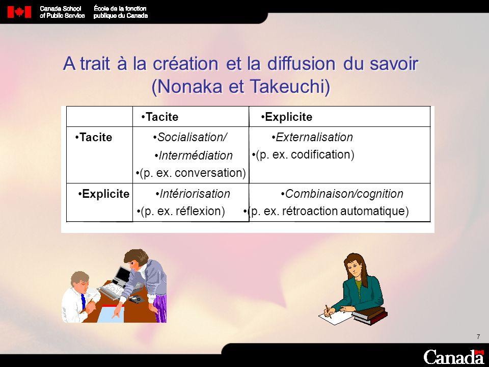 88 En quoi la gestion du savoir est-elle applicable au secteur public canadien.