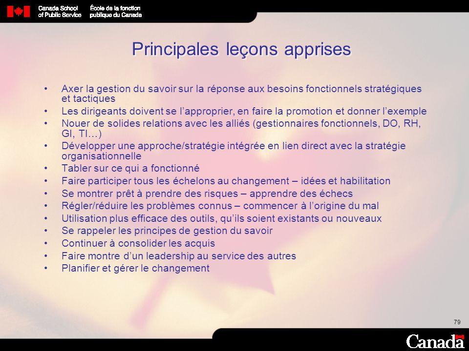 79 Principales leçons apprises Axer la gestion du savoir sur la réponse aux besoins fonctionnels stratégiques et tactiques Les dirigeants doivent se l