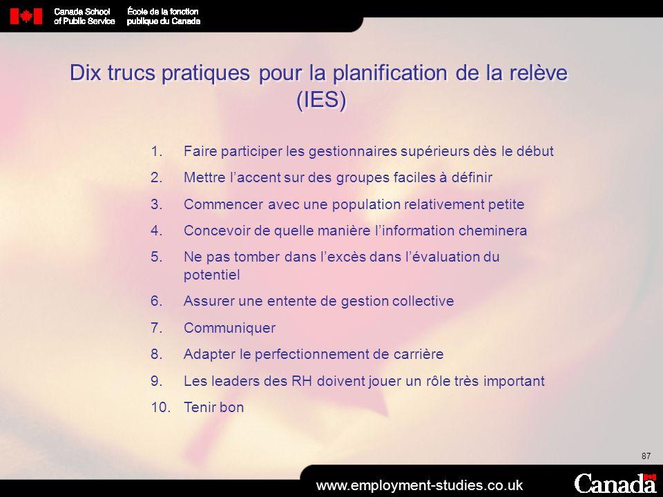 87 Dix trucs pratiques pour la planification de la relève (IES) www.employment-studies.co.uk 1.Faire participer les gestionnaires supérieurs dès le dé