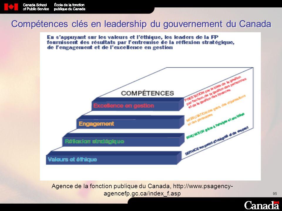 95 Compétences clés en leadership du gouvernement du Canada Agence de la fonction publique du Canada, http://www.psagency- agencefp.gc.ca/index_f.asp
