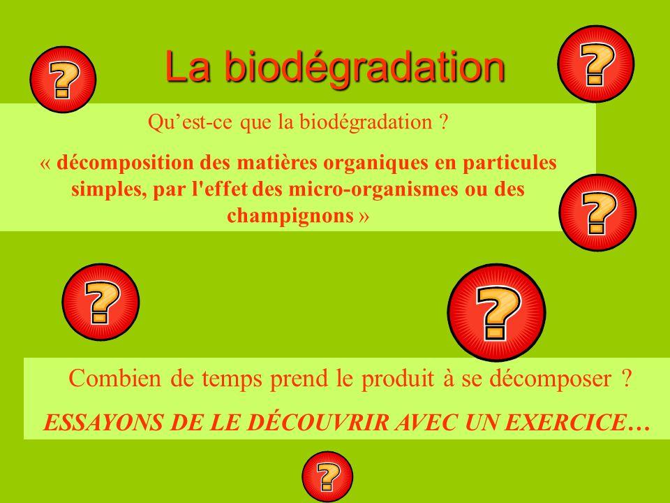 La biodégradation Quest-ce que la biodégradation ? « décomposition des matières organiques en particules simples, par l'effet des micro-organismes ou