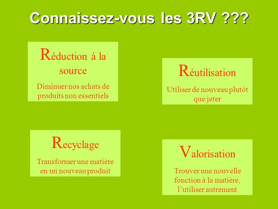 Connaissez-vous les 3RV ??? R éduction à la source Diminuer nos achats de produits non essentiels V alorisation Trouver une nouvelle fonction à la mat