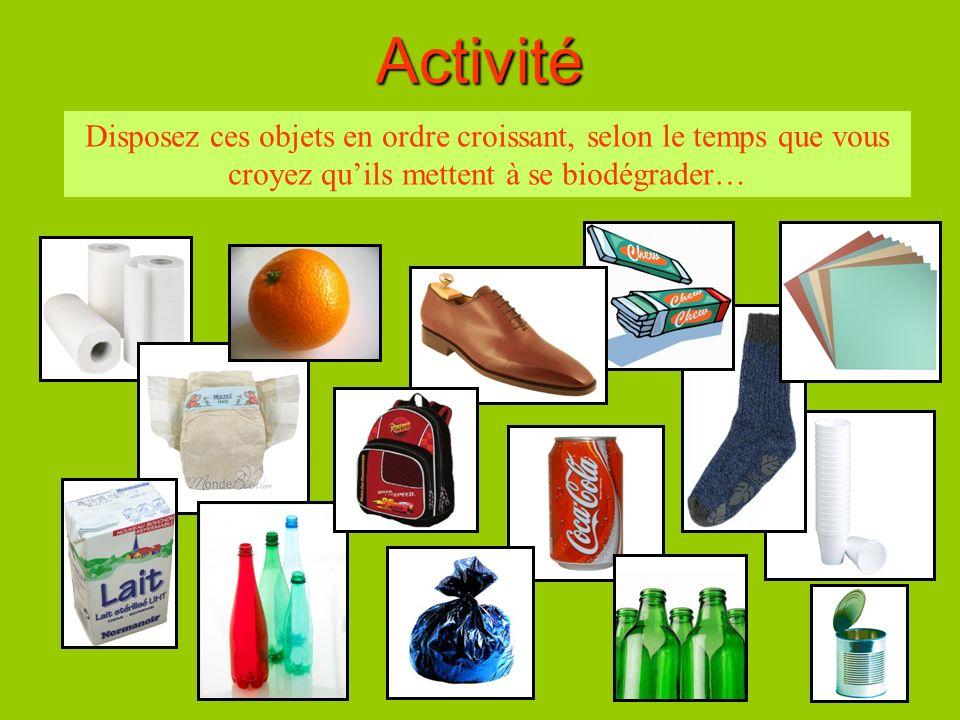 Activité Disposez ces objets en ordre croissant, selon le temps que vous croyez quils mettent à se biodégrader…
