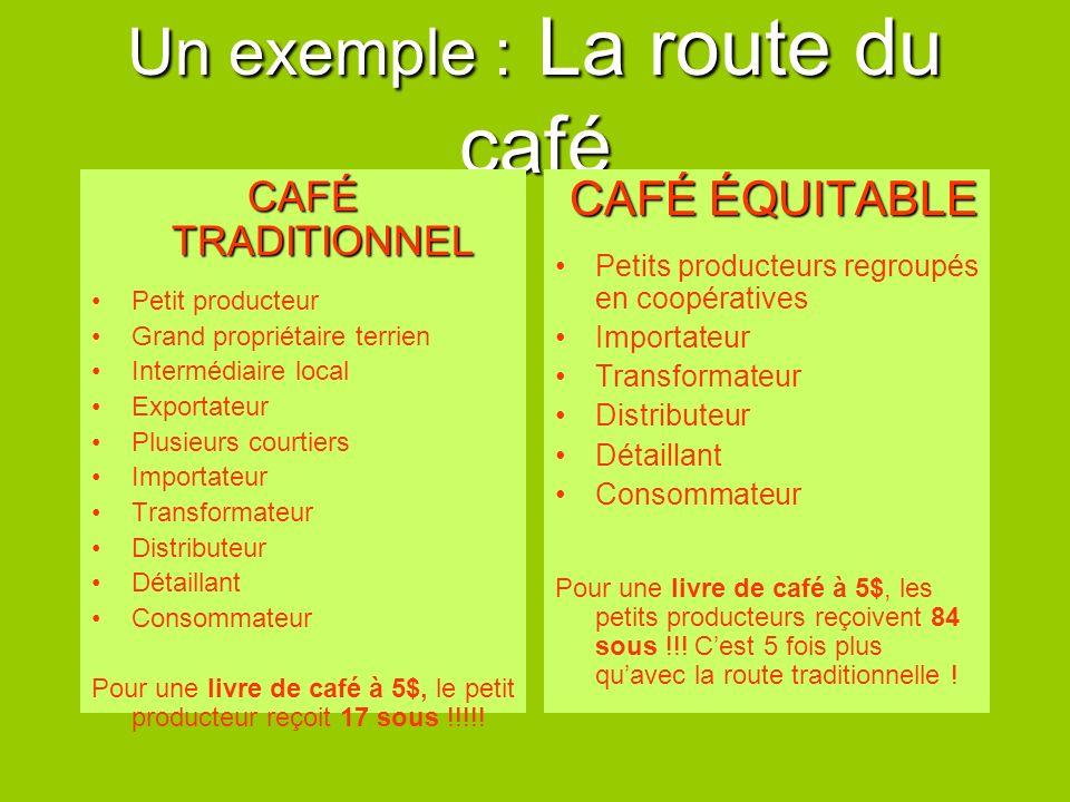 Un exemple : La route du café CAFÉ TRADITIONNEL Petit producteur Grand propriétaire terrien Intermédiaire local Exportateur Plusieurs courtiers Import