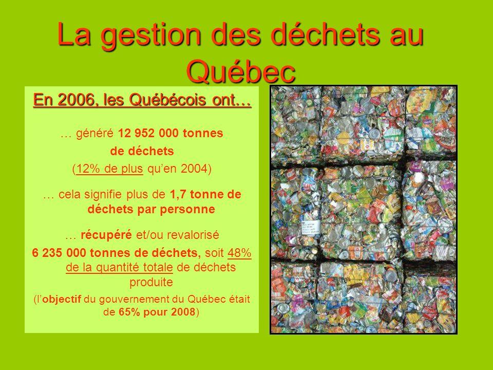 La gestion des déchets au Québec En 2006, les Québécois ont… … généré 12 952 000 tonnes de déchets (12% de plus quen 2004) … cela signifie plus de 1,7