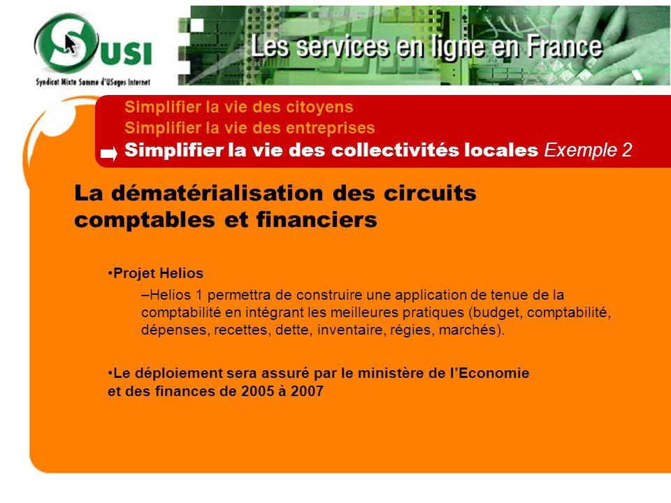 La dématérialisation des circuits comptables et financiers Projet Helios –Helios 1 permettra de construire une application de tenue de la comptabilité