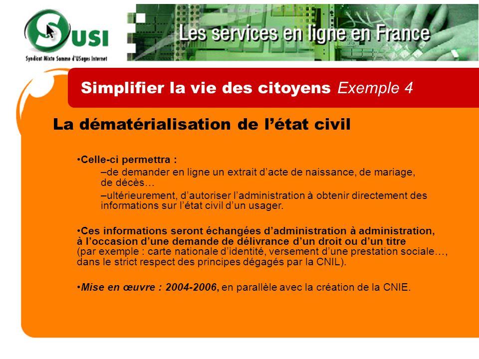 La dématérialisation de létat civil Celle-ci permettra : –de demander en ligne un extrait dacte de naissance, de mariage, de décès… –ultérieurement, d