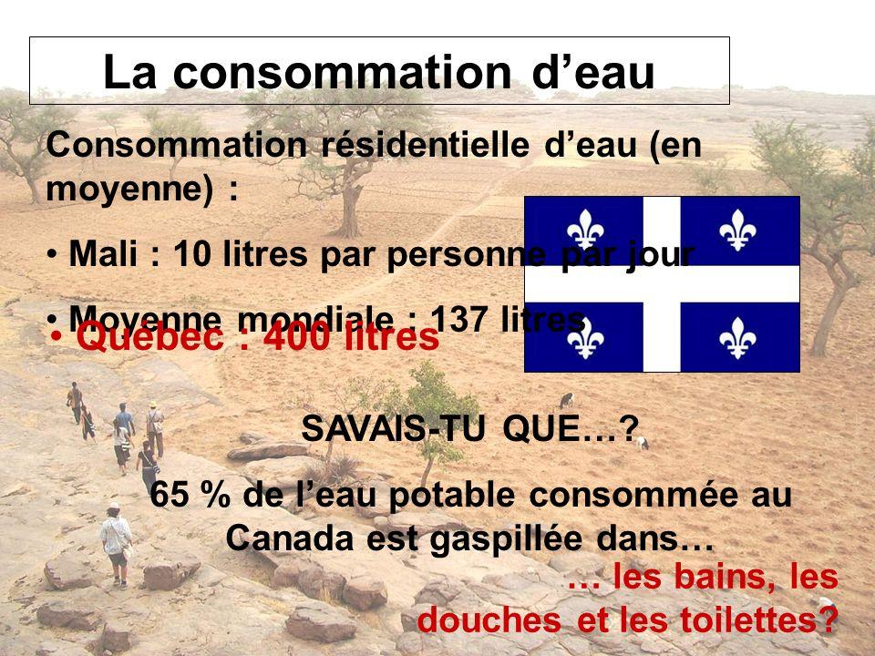 La consommation deau Consommation résidentielle deau (en moyenne) : Mali : 10 litres par personne par jour Moyenne mondiale : 137 litres SAVAIS-TU QUE